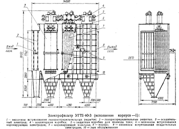 Схема электрофильтра УГТ1-40-3